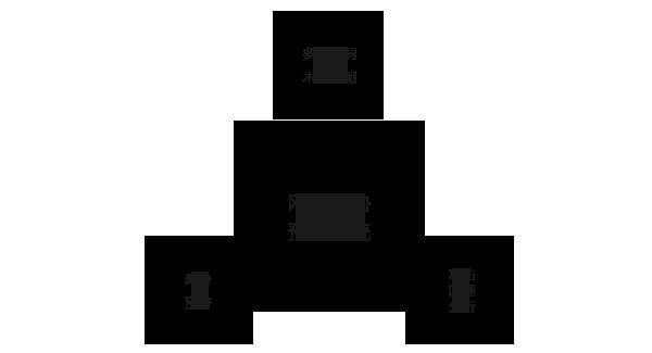 58b66eab-de48-4904-b4b2-2b4b0a1903ed.png