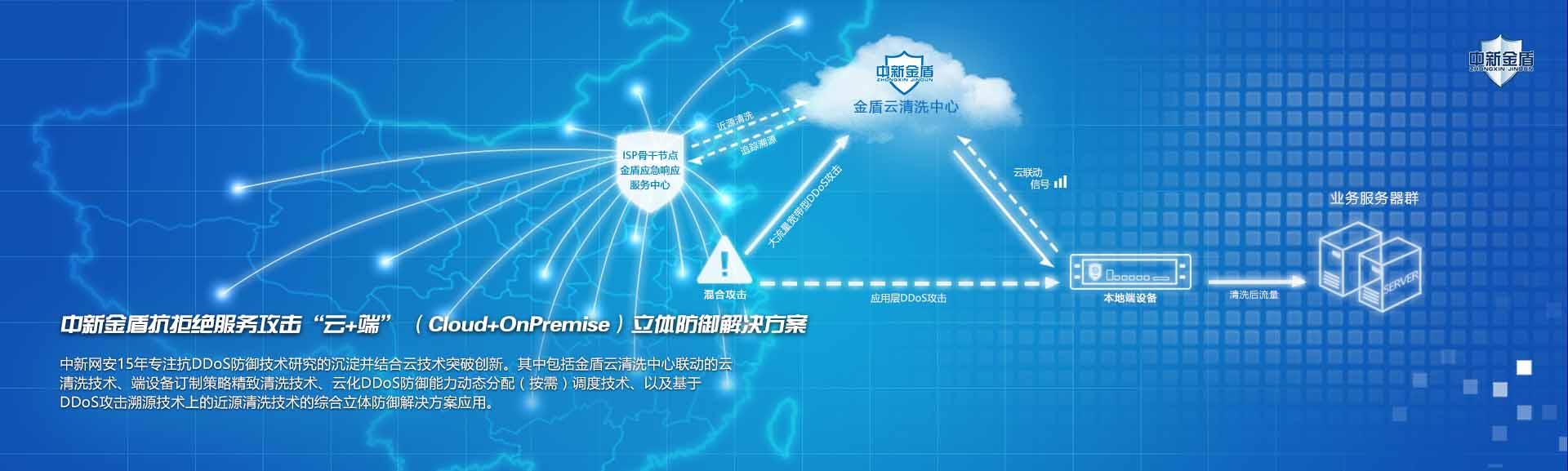 """中新金盾抗拒绝服务攻击""""云+端""""立体防御平台-安道者"""